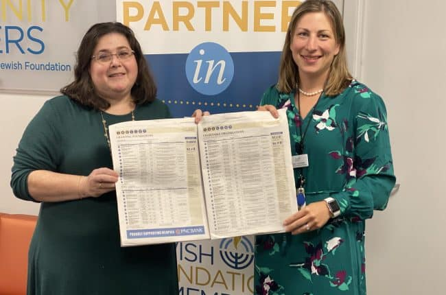 jewish-foundation-of-memphis-featured-among-top-granting-organizations-in-memphis-mid-south